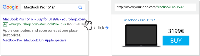 Product text ads target the specific product in Google Search