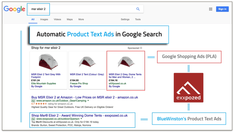 Product text ads campaigns for Google Search