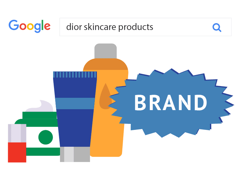 Automated Brand + Product category campaigns in Google Search