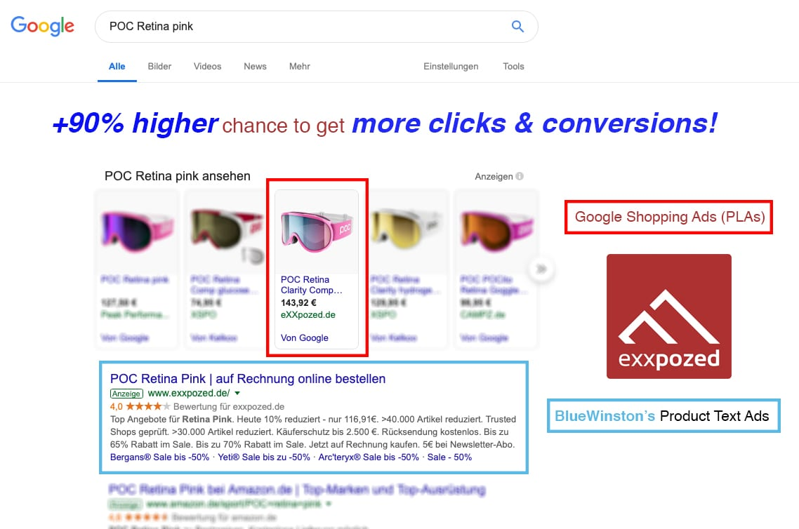 Automated product text ads with shopping ads to get higher performance