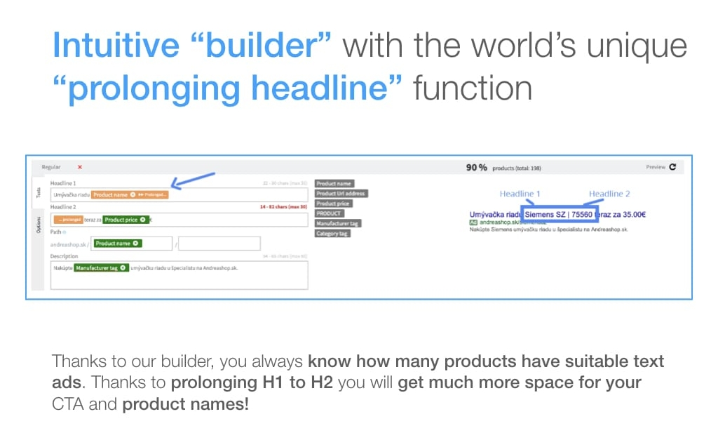 An innovative ad template builder for product text ads in Google Search