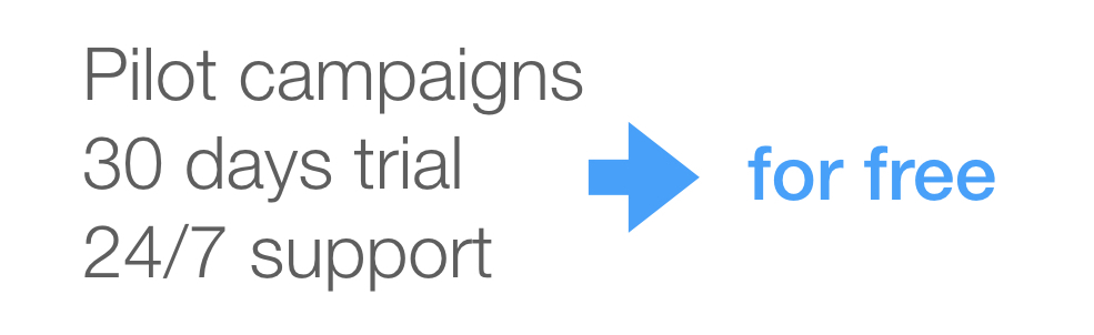 Automated pilot product campaigns on Google Search for free