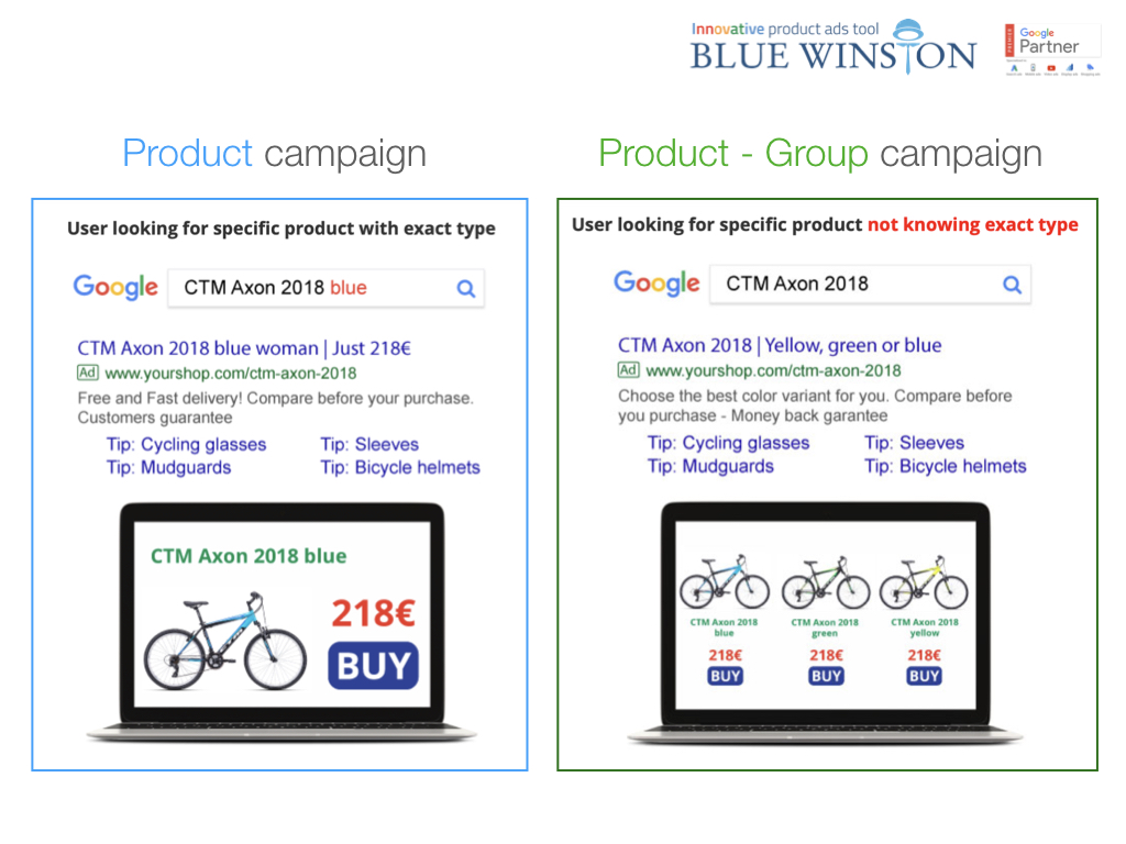 Comparison of Product Text Ads vs. Product-Group Text Ads in Google Search
