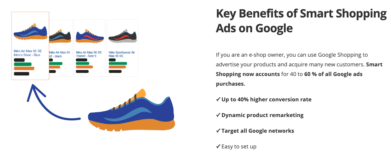 BlueWinston Smart Shopping Ads On Google
